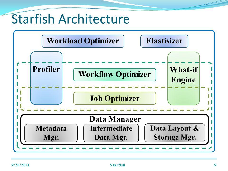 Starfish Architecture 9/26/20119 Profiler What-if Engine Workflow Optimizer Workload OptimizerElastisizer Job Optimizer Data Manager Metadata Mgr.