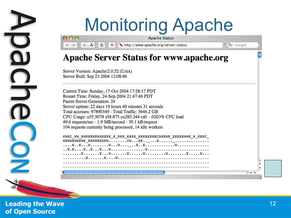 Monitoring Apache 12