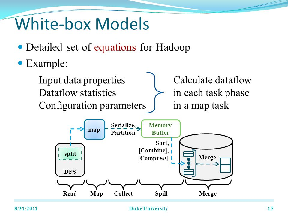 White-box Models Detailed set of equations for Hadoop Example: 8/31/2011Duke University15 Calculate dataflow in each task phase in a map task Input data properties Dataflow statistics Configuration parameters Memory Buffer Merge Sort, [Combine], [Compress] Serialize, Partition map Merge split DFS SpillCollectMapRead