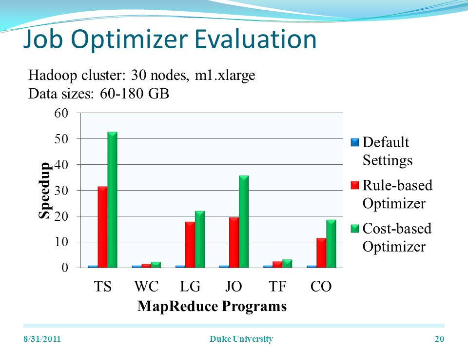 Job Optimizer Evaluation 8/31/2011Duke University20 Hadoop cluster: 30 nodes, m1.xlarge Data sizes: 60-180 GB