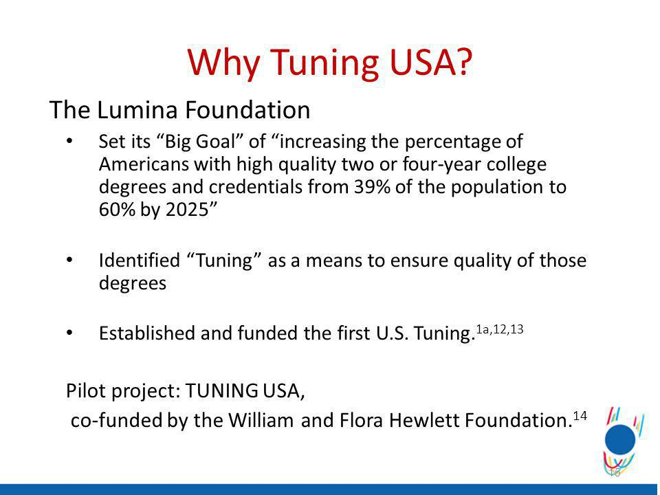 The Lumina Foundation Set its Big Goal of increasing the percentage of Americans with high quality two or four-year college degrees and credentials from 39% of the population to 60% by 2025 Identified Tuning as a means to ensure quality of those degrees Established and funded the first U.S.