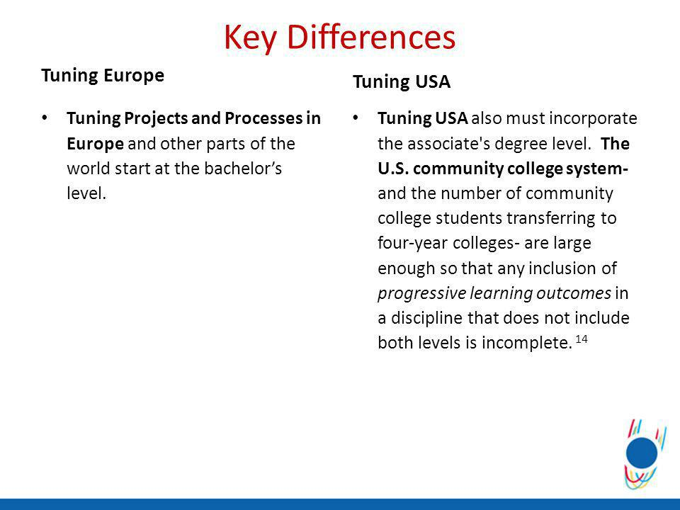 Key Differences Tuning Europe Tuning Projects and Processes in Europe and other parts of the world start at the bachelors level.