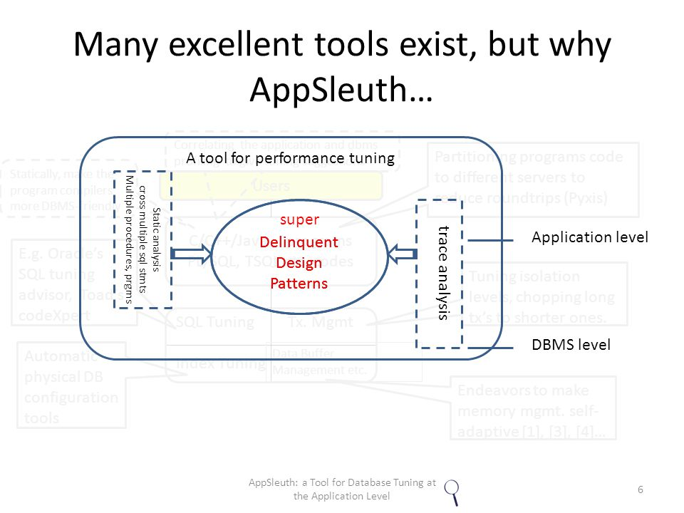 A case study: first optimization and performance 200 × performance improvement 27 AppSleuth: a Tool for Database Tuning at the Application Level INSERT INTO sku_translated (sku_id, translated, lang) SELECT sku_def.sku_id, trans_dict.phrase, trans_dict.lang FROM sku_def, hotel_desc, trans_dict WHERE sku_def.hotel_id = hotel_desc.hotel_id AND sku_def.room_type_id = hotel_desc.room_type_id AND hotel_desc.hotel_id = i_hotel_id AND hotel_desc.desc_id = trans_dict.desc_id