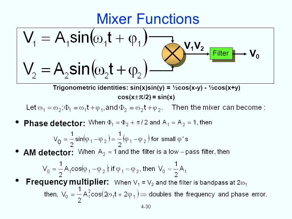 4-30 V0V0 Filter V1V2V1V2 Trigonometric identities: sin(x)sin(y) = ½cos(x-y) - ½cos(x+y) cos(x /2) = sin(x) Phase detector: AM detector: Frequency mul
