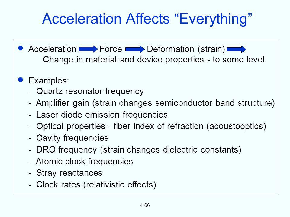 4-66 Acceleration Force Deformation (strain) Change in material and device properties - to some level Examples: - Quartz resonator frequency - Amplifi