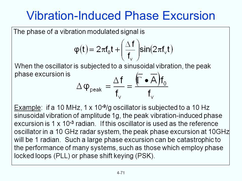 4-71 The phase of a vibration modulated signal is When the oscillator is subjected to a sinusoidal vibration, the peak phase excursion is Example: if