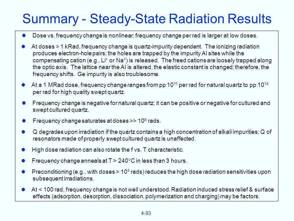 4-93 Dose vs. frequency change is nonlinear; frequency change per rad is larger at low doses. At doses > 1 kRad, frequency change is quartz-impurity d