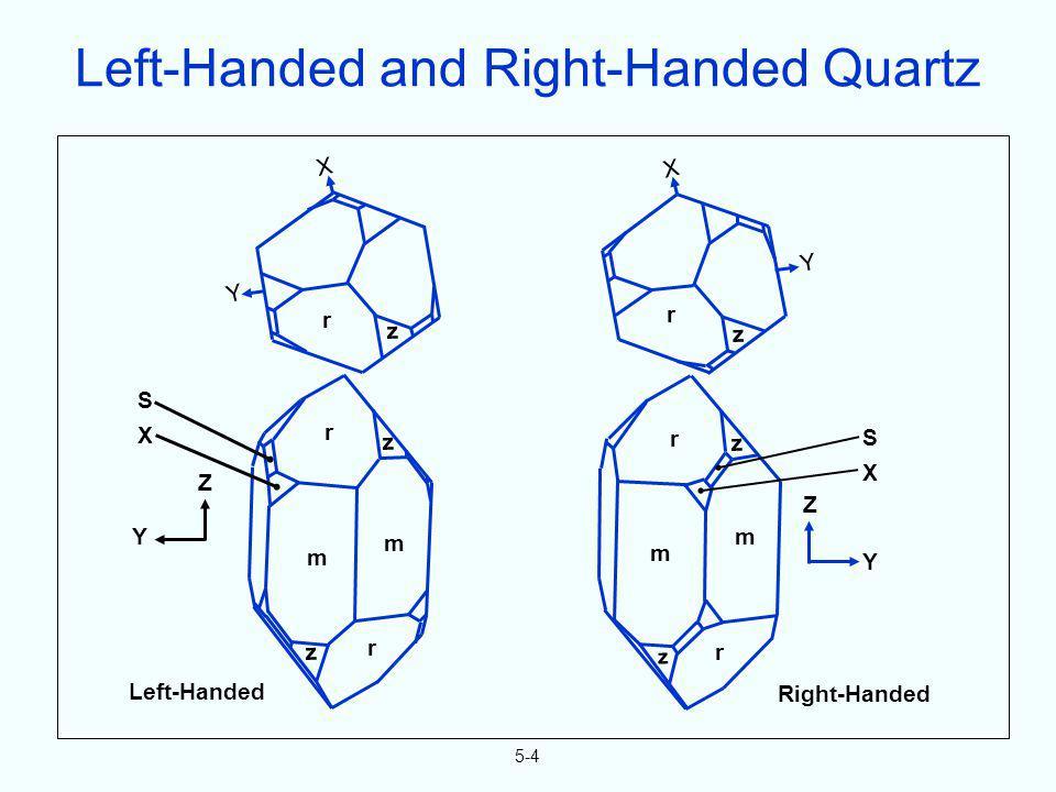 5-4 Y X r z z r Y X r r z z m m m m r r z z Y Z Left-Handed Right-Handed Y Z S X S X Left-Handed and Right-Handed Quartz