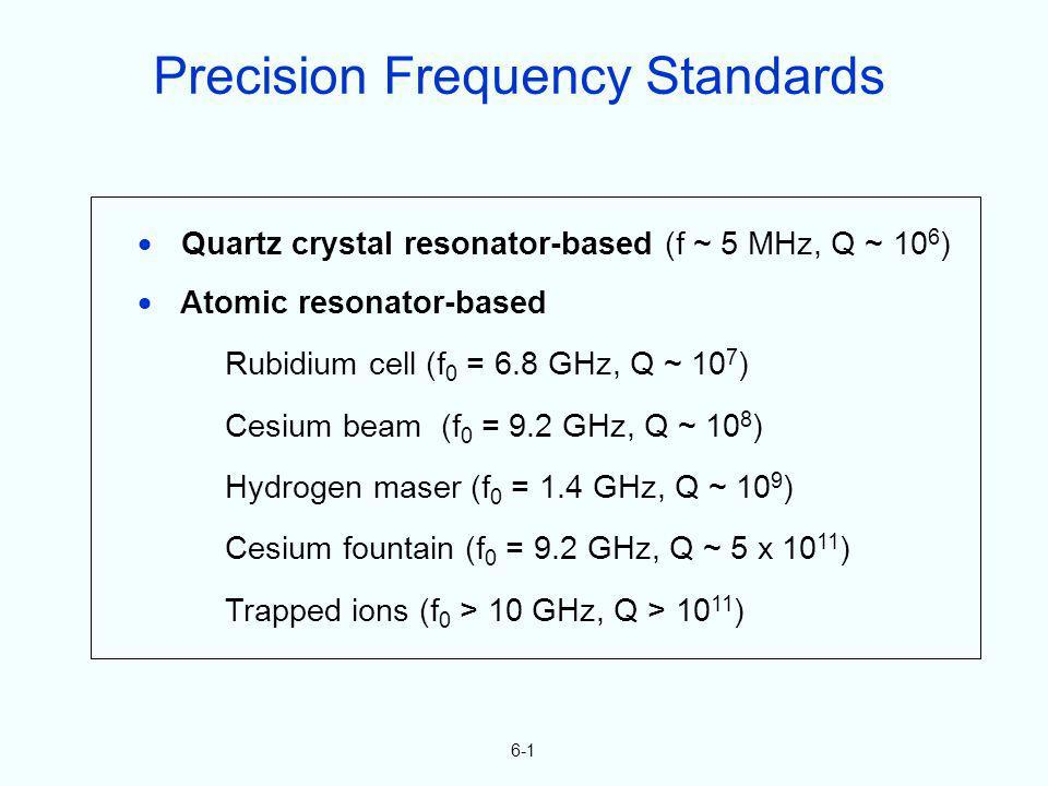 6-1 Quartz crystal resonator-based (f ~ 5 MHz, Q ~ 10 6 ) Atomic resonator-based Rubidium cell (f 0 = 6.8 GHz, Q ~ 10 7 ) Cesium beam (f 0 = 9.2 GHz,