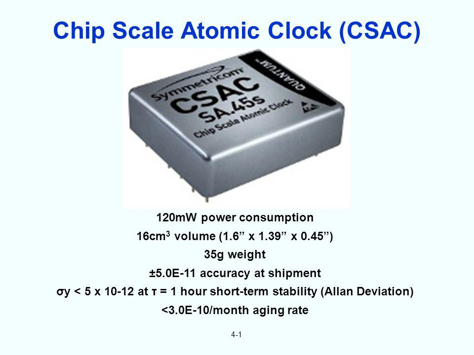 4-1 Chip Scale Atomic Clock (CSAC) 120mW power consumption 16cm 3 volume (1.6 x 1.39 x 0.45) 35g weight ±5.0E-11 accuracy at shipment σy < 5 x 10-12 a
