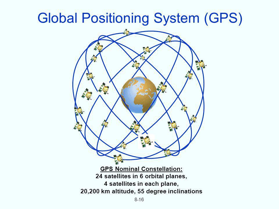 8-16 GPS Nominal Constellation: 24 satellites in 6 orbital planes, 4 satellites in each plane, 20,200 km altitude, 55 degree inclinations Global Posit