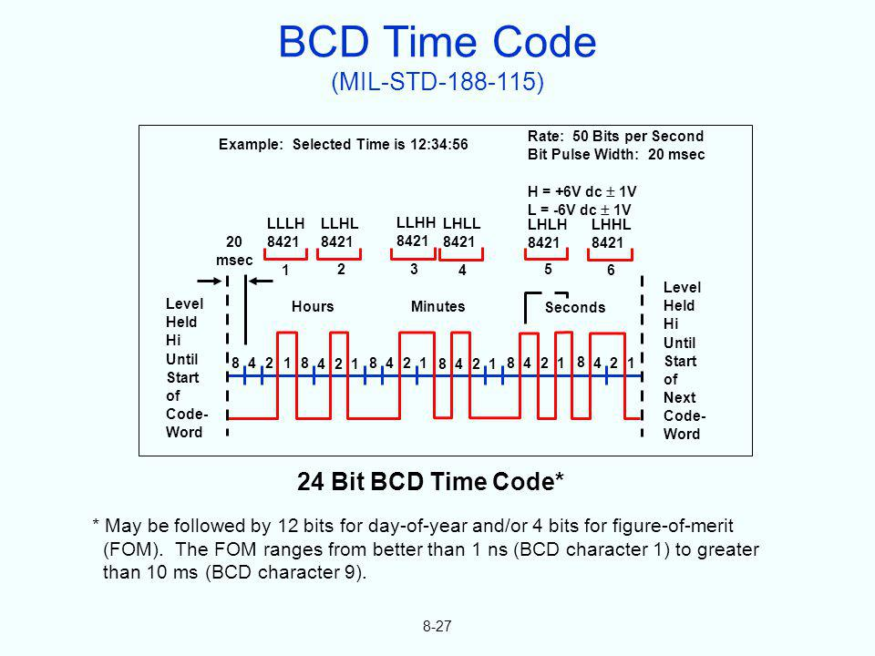 8-27 24 Bit BCD Time Code* * May be followed by 12 bits for day-of-year and/or 4 bits for figure-of-merit (FOM). The FOM ranges from better than 1 ns