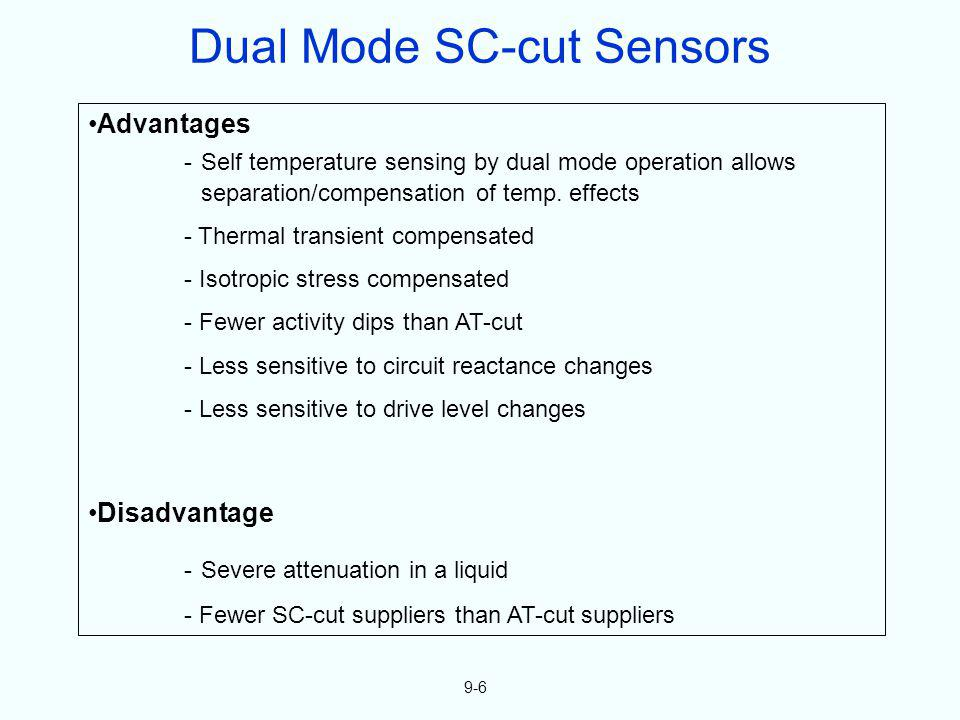 Dual Mode SC-cut Sensors Advantages - Self temperature sensing by dual mode operation allows separation/compensation of temp. effects - Thermal transi