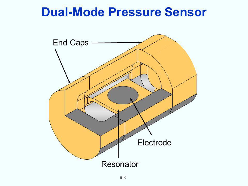 End Caps Electrode Resonator 9-8 Dual-Mode Pressure Sensor
