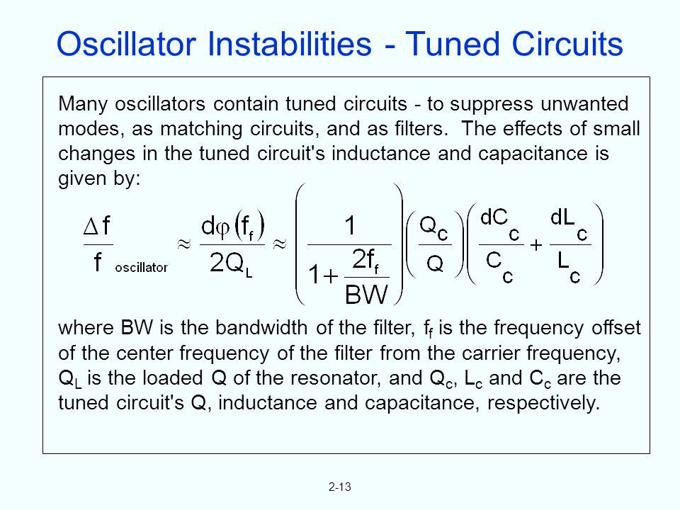 2-13 Many oscillators contain tuned circuits - to suppress unwanted modes, as matching circuits, and as filters. The effects of small changes in the t