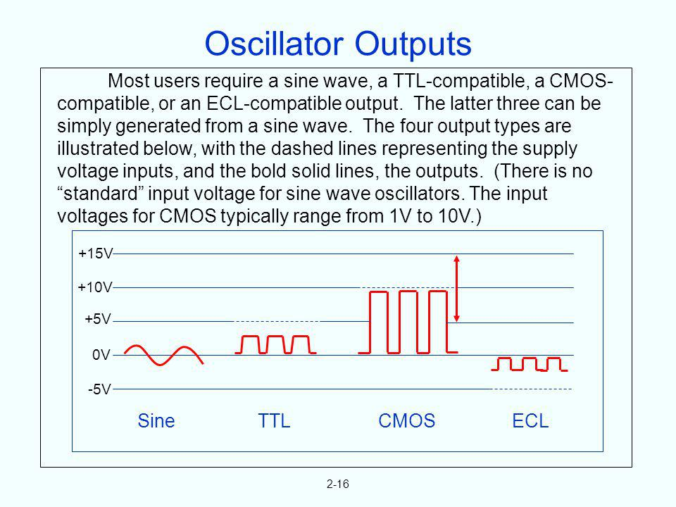 2-16 Most users require a sine wave, a TTL-compatible, a CMOS- compatible, or an ECL-compatible output. The latter three can be simply generated from