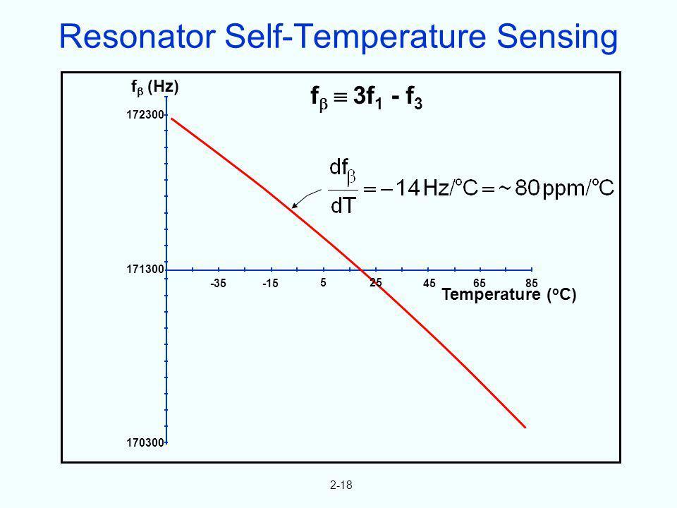 172300 171300 170300 -35-15 525 456585 Temperature ( o C) f (Hz) f 3f 1 - f 3 2-18 Resonator Self-Temperature Sensing