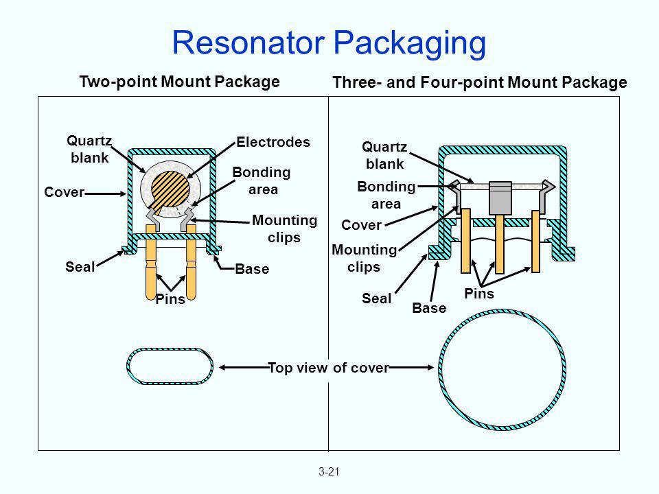 3-21 Base Mounting clips Bonding area Electrodes Quartz blank Cover Seal Pins Quartz blank Bonding area Cover Mounting clips Seal Base Pins Two-point
