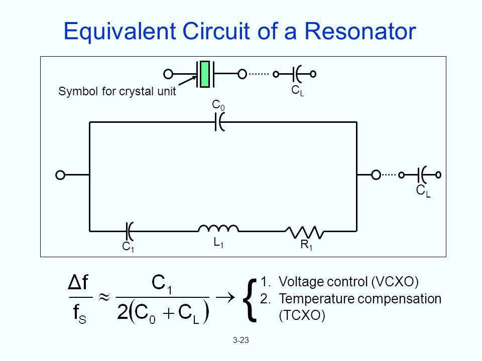 3-23 { 1. Voltage control (VCXO) 2. Temperature compensation (TCXO) Symbol for crystal unit CLCL C1C1 L1L1 R1R1 C0C0 CLCL Equivalent Circuit of a Reso