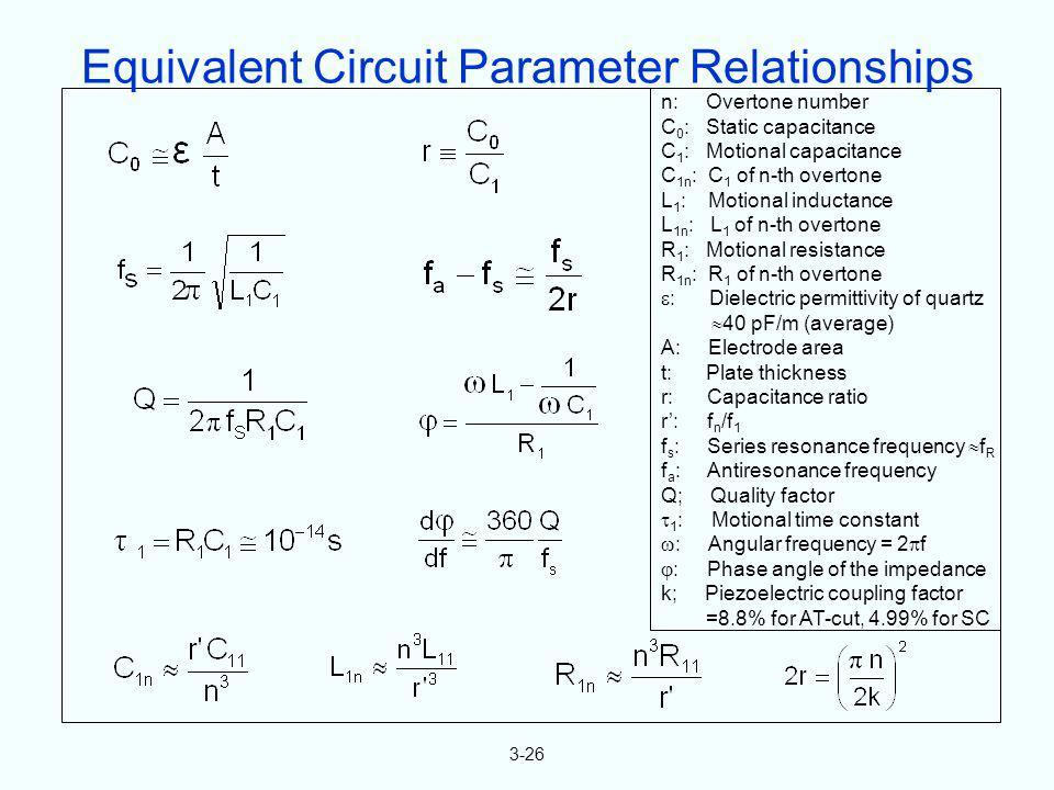 3-26 n: Overtone number C 0 : Static capacitance C 1 : Motional capacitance C 1n : C 1 of n-th overtone L 1 : Motional inductance L 1n : L 1 of n-th o