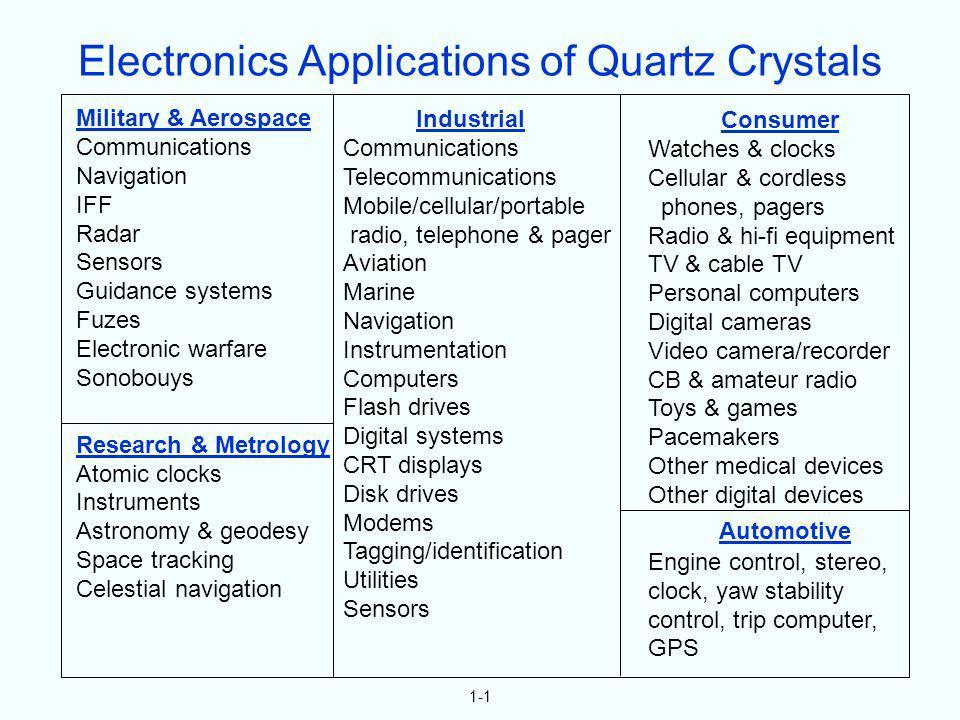 7-8 Crystal oscillators have no inherent failure mechanisms.