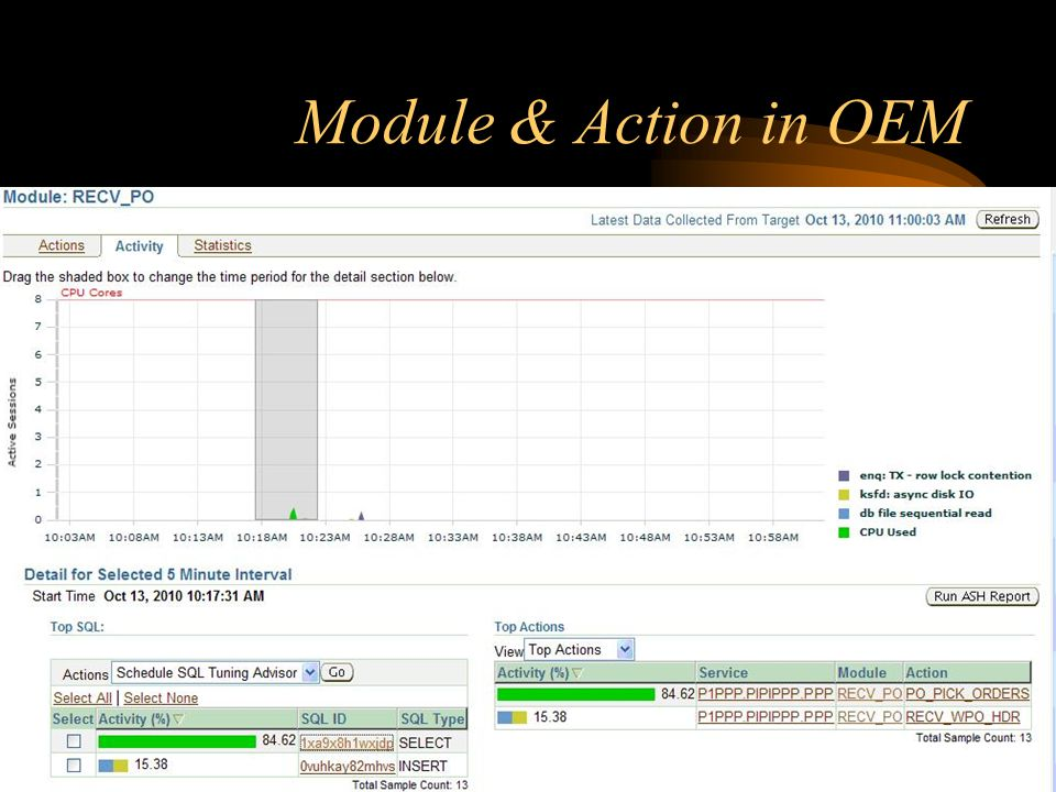 Module & Action in OEM UKOUG2012 - Performance Tuning for PeopleSoft Administrators ©2012 www.go-faster.co.uk 32