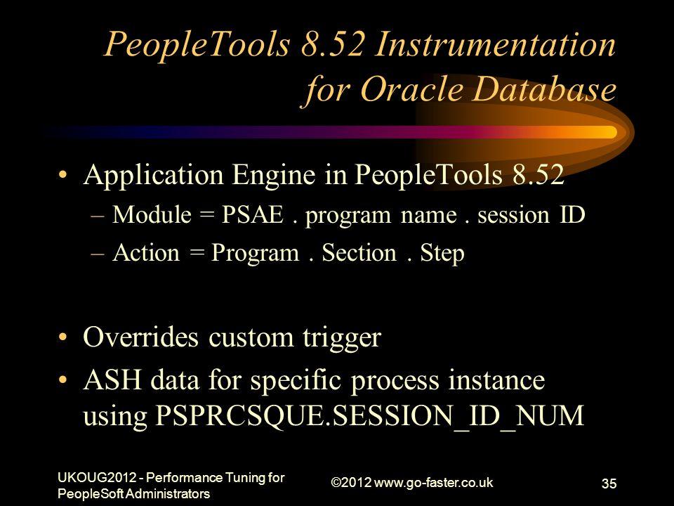 PeopleTools 8.52 Instrumentation for Oracle Database Application Engine in PeopleTools 8.52 –Module = PSAE. program name. session ID –Action = Program
