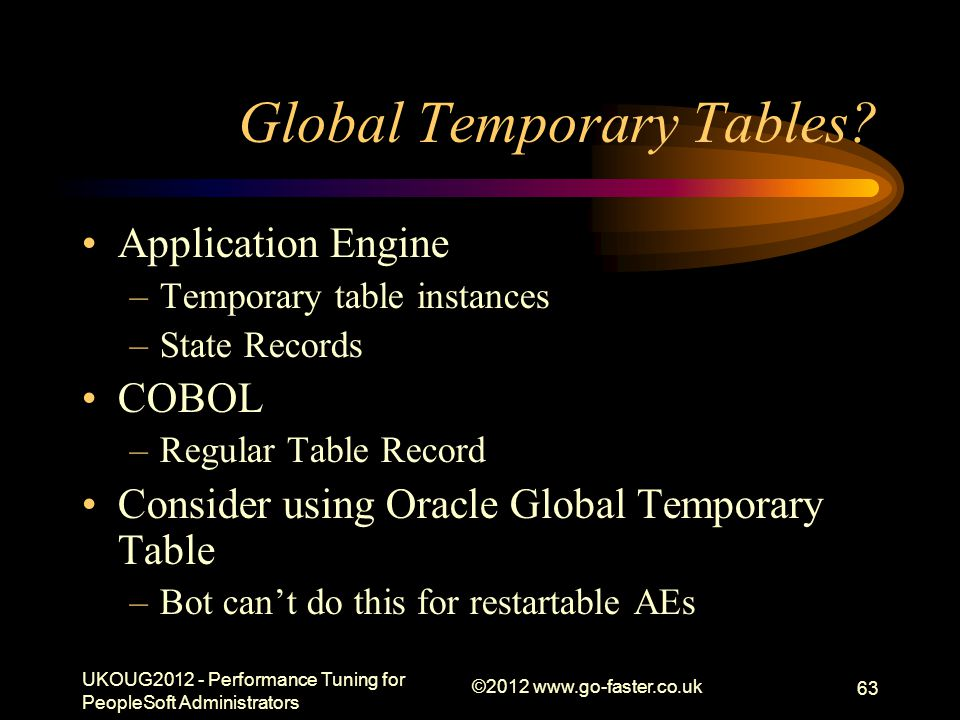 Global Temporary Tables? Application Engine –Temporary table instances –State Records COBOL –Regular Table Record Consider using Oracle Global Tempora