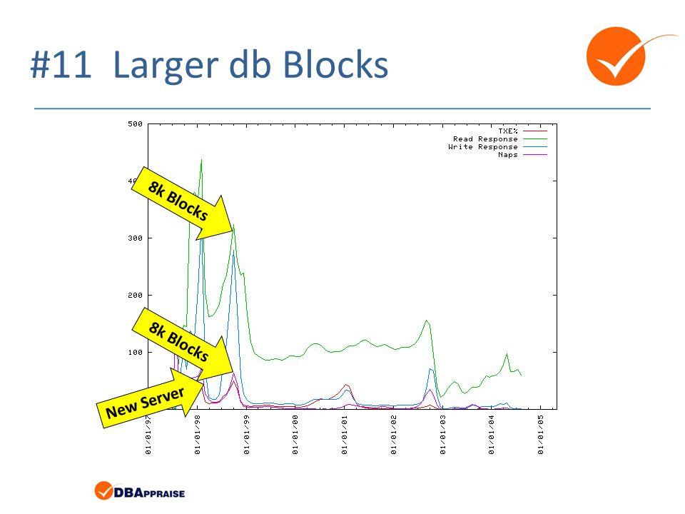 #11 Larger db Blocks 8k Blocks New Server