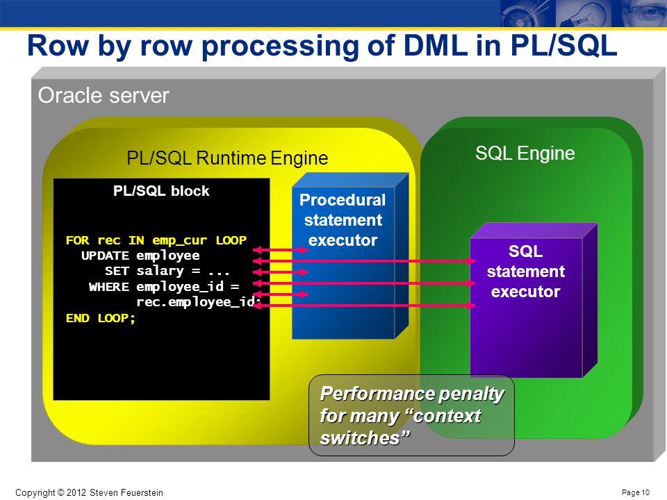 Copyright © 2012 Steven Feuerstein Page 10 Oracle server PL/SQL Runtime Engine SQL Engine PL/SQL block Procedural statement executor SQL statement exe