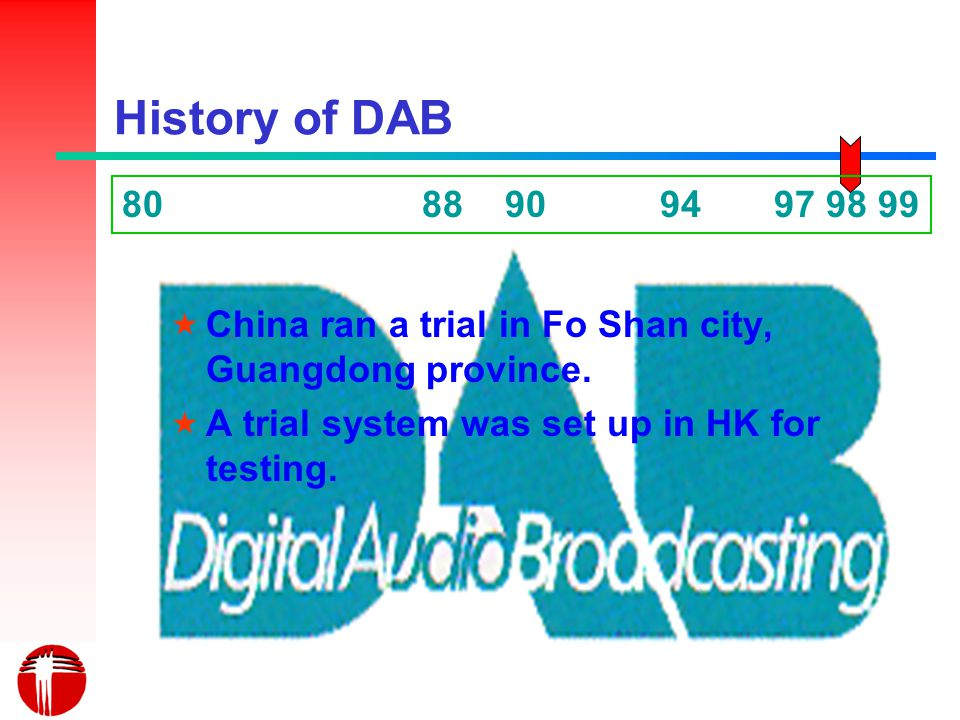 History of DAB Eureka- 147 The European standard (Eureka- 147) was accepted as the intl standard for DAB.