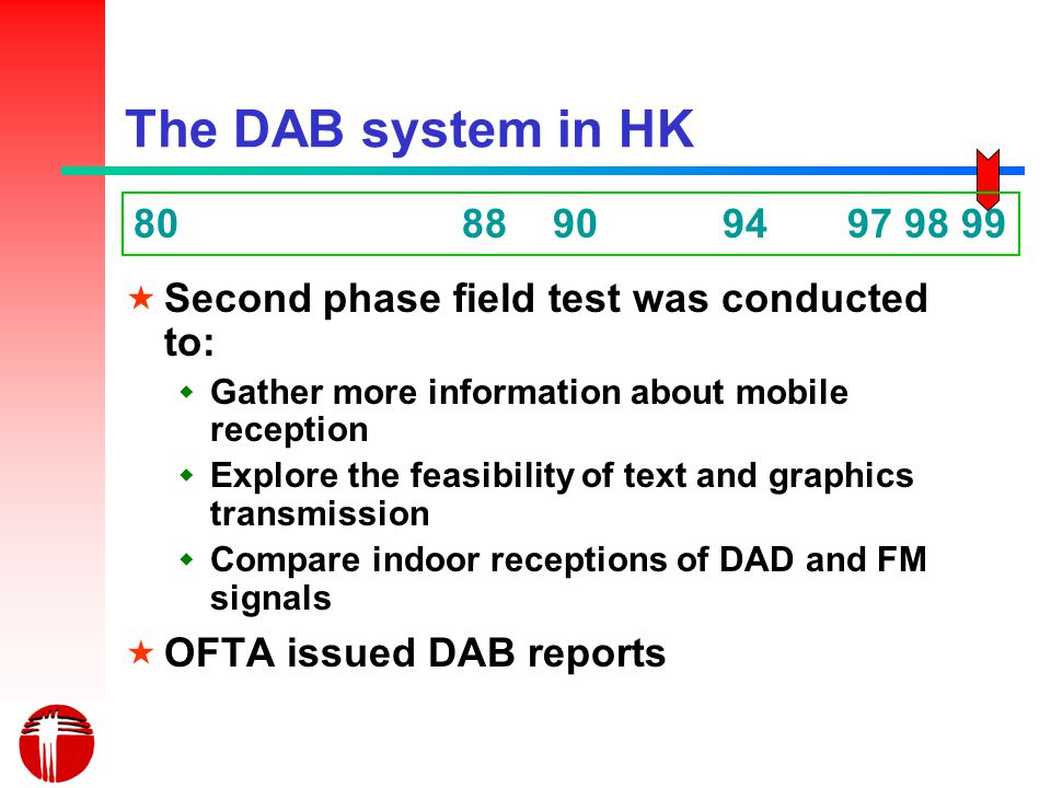 The DAB system in HK The project was implemented. Only music was broadcasted for testing.