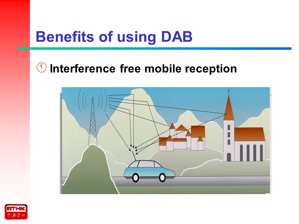 The DAB system in HK Digital Audio Broadcasting Steering Committee 80 88 90 94 97 98 99