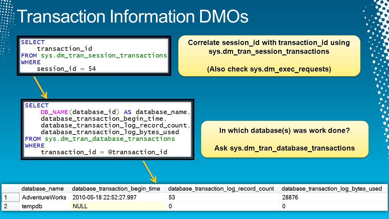 Correlate session_id with transaction_id using sys.dm_tran_session_transactions (Also check sys.dm_exec_requests) Correlate session_id with transaction_id using sys.dm_tran_session_transactions (Also check sys.dm_exec_requests) In which database(s) was work done.