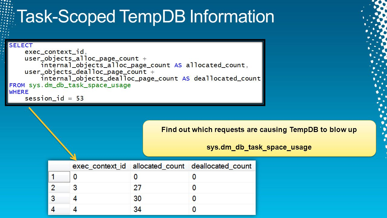 Find out which requests are causing TempDB to blow up sys.dm_db_task_space_usage Find out which requests are causing TempDB to blow up sys.dm_db_task_space_usage