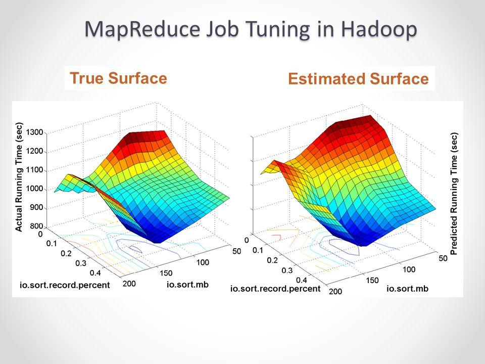 MapReduce Job Tuning in Hadoop True Surface Estimated Surface