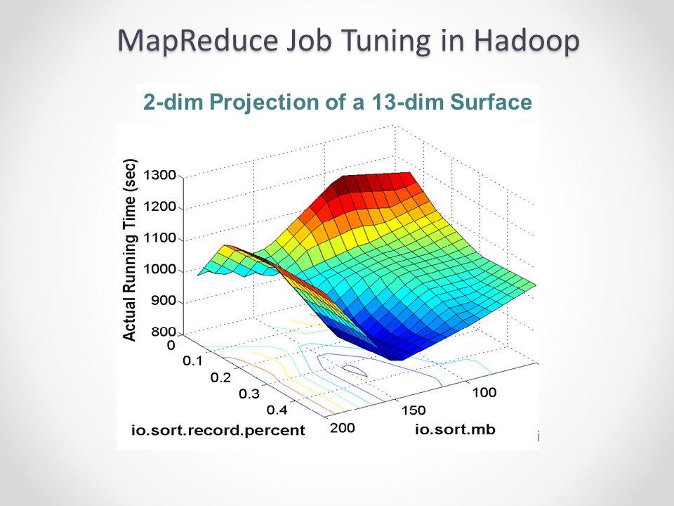 Starfish: Self-Tuning Analytics on Big Data What-if Engine Workflow-level tuning Workflow-aware Optimizer/Scheduler Workload-level tuning Workload OptimizerElastisizer Data Manager Metadata Mgr.