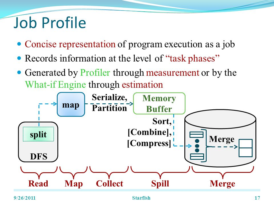 Job Profile Concise representation of program execution as a job Records information at the level of task phases Generated by Profiler through measurement or by the What-if Engine through estimation 9/26/201117 Memory Buffer Merge Sort, [Combine], [Compress] Serialize, Partition map Merge split DFS SpillCollectMapRead Starfish