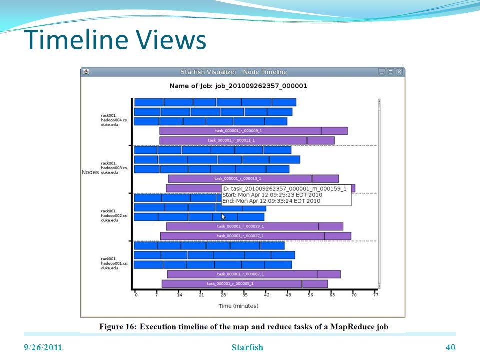 Timeline Views 9/26/2011Starfish40
