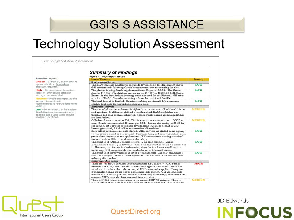 QuestDirect.org Technology Solution Assessment GSIS S ASSISTANCE