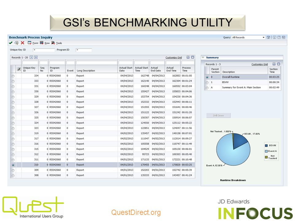 QuestDirect.org GSIs BENCHMARKING UTILITY