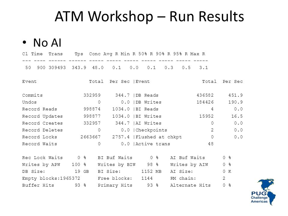 ATM Workshop – Run Results No AI Cl Time Trans Tps Conc Avg R Min R 50% R 90% R 95% R Max R --- ---- ------ ------ ----- ----- ----- ----- ----- ----- ----- 50 900 309493 343.9 48.0 0.1 0.0 0.1 0.3 0.5 3.1 Event Total Per Sec |Event Total Per Sec Commits 332959 344.7 |DB Reads 436582 451.9 Undos 0 0.0 |DB Writes 184426 190.9 Record Reads 998874 1034.0 |BI Reads 4 0.0 Record Updates 998877 1034.0 |BI Writes 15952 16.5 Record Creates 332957 344.7 |AI Writes 0 0.0 Record Deletes 0 0.0 |Checkpoints 2 0.0 Record Locks 2663667 2757.4 |Flushed at chkpt 0 0.0 Record Waits 0 0.0 |Active trans 48 Rec Lock Waits 0 % BI Buf Waits 0 % AI Buf Waits 0 % Writes by APW 100 % Writes by BIW 98 % Writes by AIW 0 % DB Size: 19 GB BI Size: 1152 MB AI Size: 0 K Empty blocks:1965372 Free blocks: 1144 RM chain: 2 Buffer Hits 93 % Primary Hits 93 % Alternate Hits 0 %