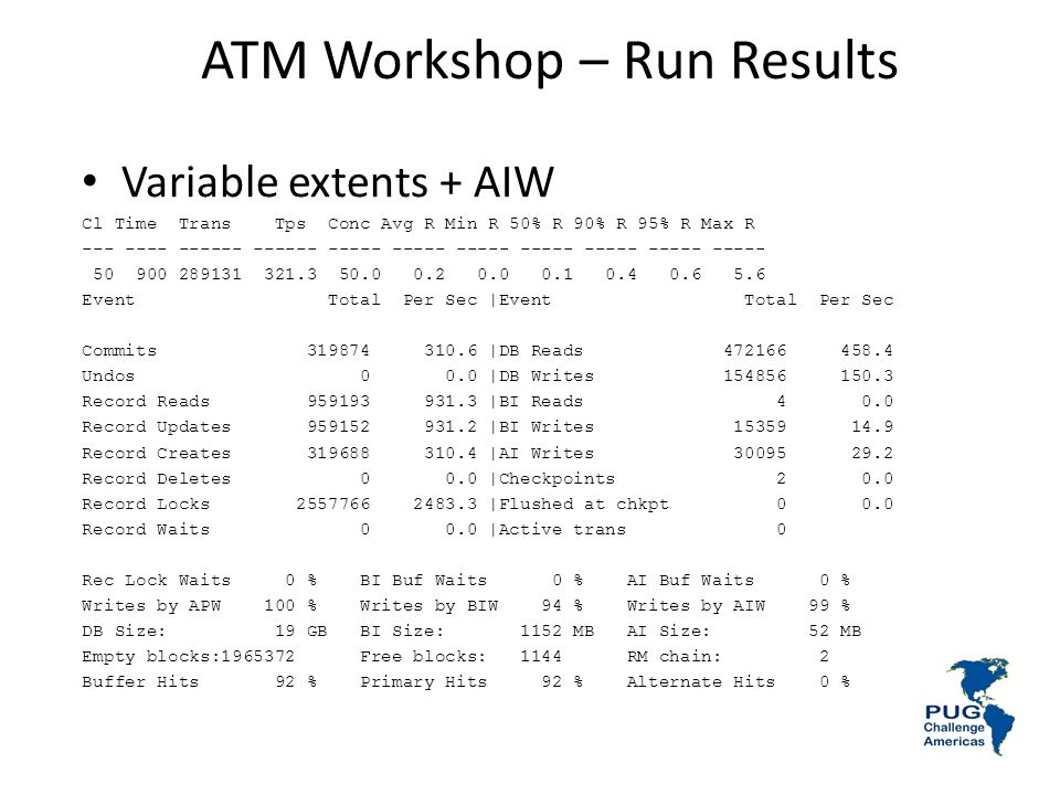 ATM Workshop – Run Results Variable extents + AIW Cl Time Trans Tps Conc Avg R Min R 50% R 90% R 95% R Max R --- ---- ------ ------ ----- ----- ----- ----- ----- ----- ----- 50 900 289131 321.3 50.0 0.2 0.0 0.1 0.4 0.6 5.6 Event Total Per Sec |Event Total Per Sec Commits 319874 310.6 |DB Reads 472166 458.4 Undos 0 0.0 |DB Writes 154856 150.3 Record Reads 959193 931.3 |BI Reads 4 0.0 Record Updates 959152 931.2 |BI Writes 15359 14.9 Record Creates 319688 310.4 |AI Writes 30095 29.2 Record Deletes 0 0.0 |Checkpoints 2 0.0 Record Locks 2557766 2483.3 |Flushed at chkpt 0 0.0 Record Waits 0 0.0 |Active trans 0 Rec Lock Waits 0 % BI Buf Waits 0 % AI Buf Waits 0 % Writes by APW 100 % Writes by BIW 94 % Writes by AIW 99 % DB Size: 19 GB BI Size: 1152 MB AI Size: 52 MB Empty blocks:1965372 Free blocks: 1144 RM chain: 2 Buffer Hits 92 % Primary Hits 92 % Alternate Hits 0 %
