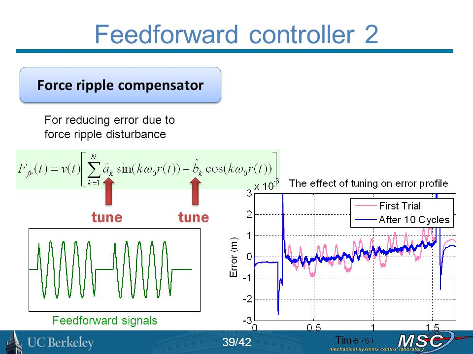 Feedforward controller 2 Feedforward signals Force ripple compensator For reducing error due to force ripple disturbance 39/42 tune