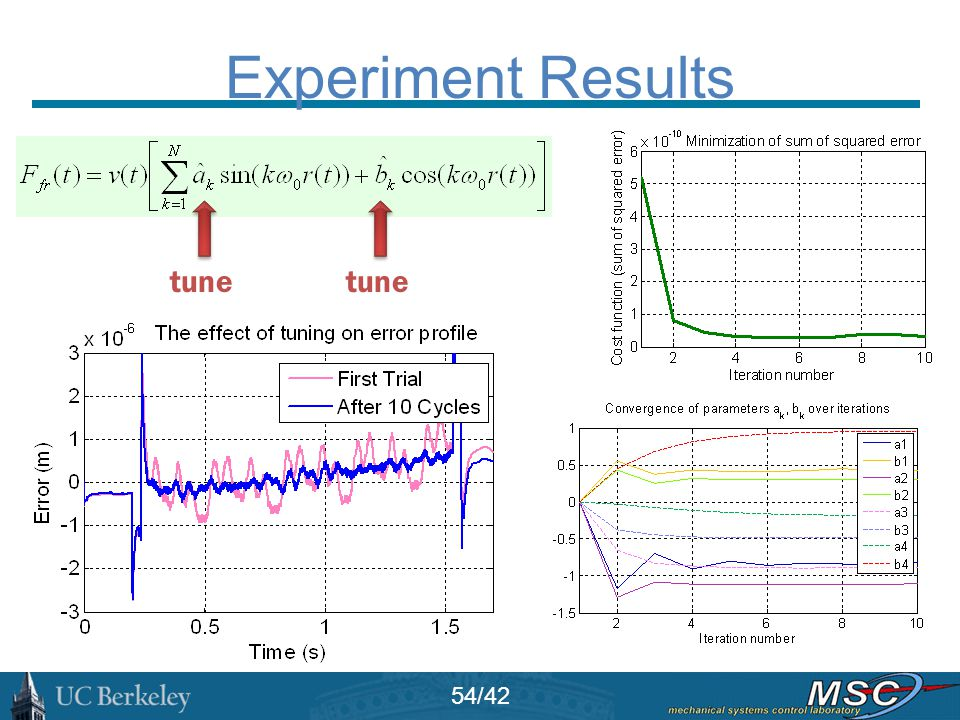 Experiment Results tune 54/42