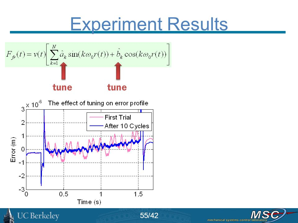 Experiment Results tune 55/42