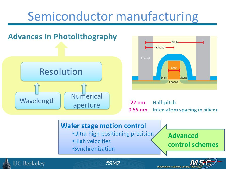 Semiconductor manufacturing Wafer stage motion control Ultra-high positioning precision High velocities Synchronization Wafer stage motion control Ult