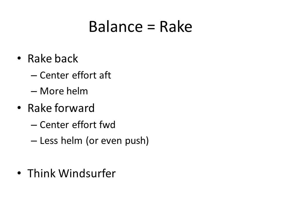 Balance = Rake Rake back – Center effort aft – More helm Rake forward – Center effort fwd – Less helm (or even push) Think Windsurfer