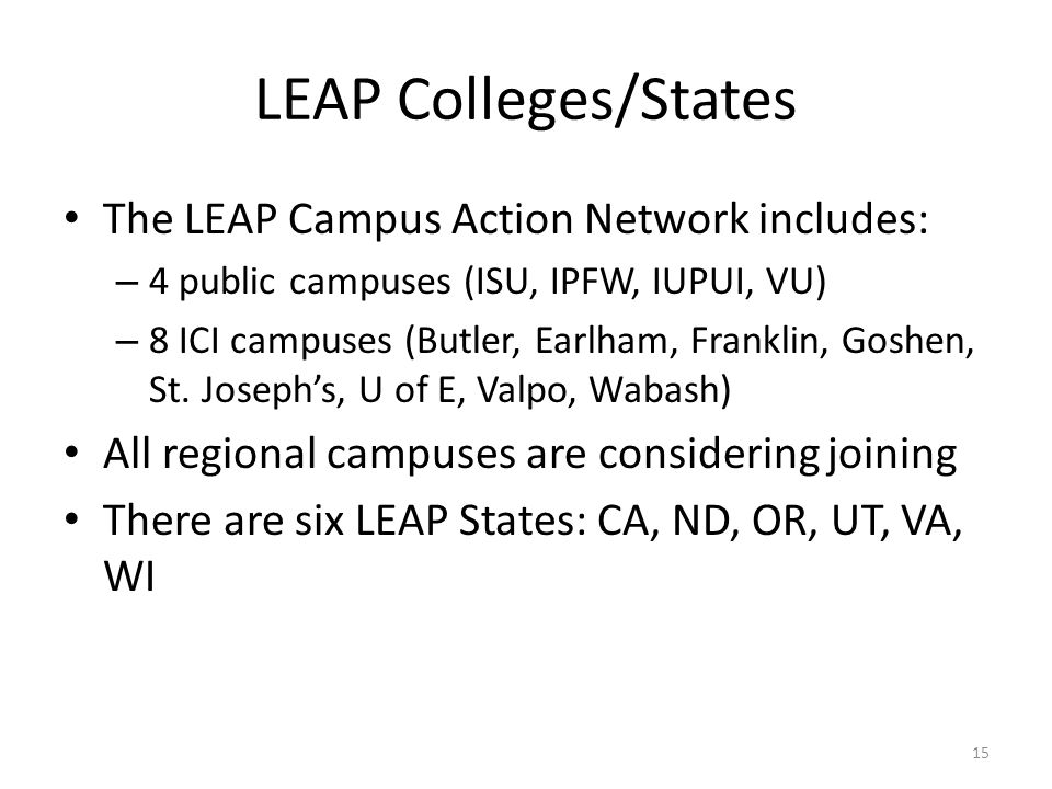 LEAP Colleges/States The LEAP Campus Action Network includes: – 4 public campuses (ISU, IPFW, IUPUI, VU) – 8 ICI campuses (Butler, Earlham, Franklin, Goshen, St.