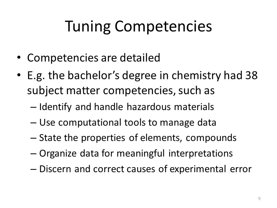 Tuning Competencies Competencies are detailed E.g.